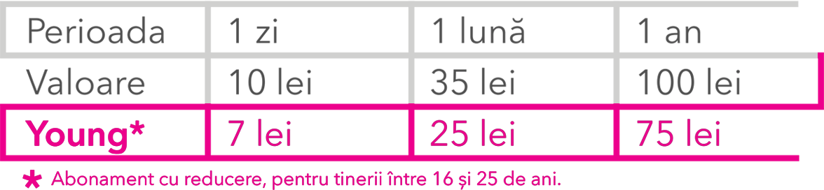 I'Velo » Tabel de prețuri